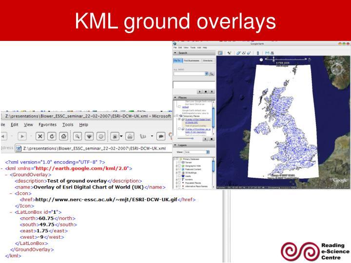 KML ground overlays