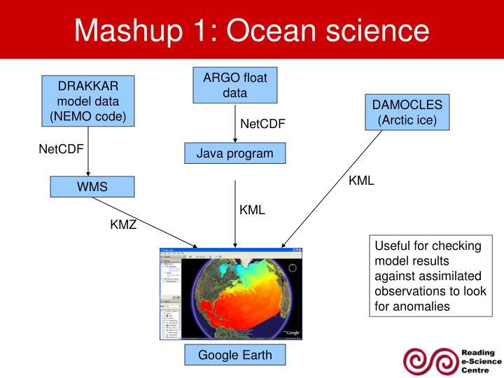 Mashup 1: Ocean science