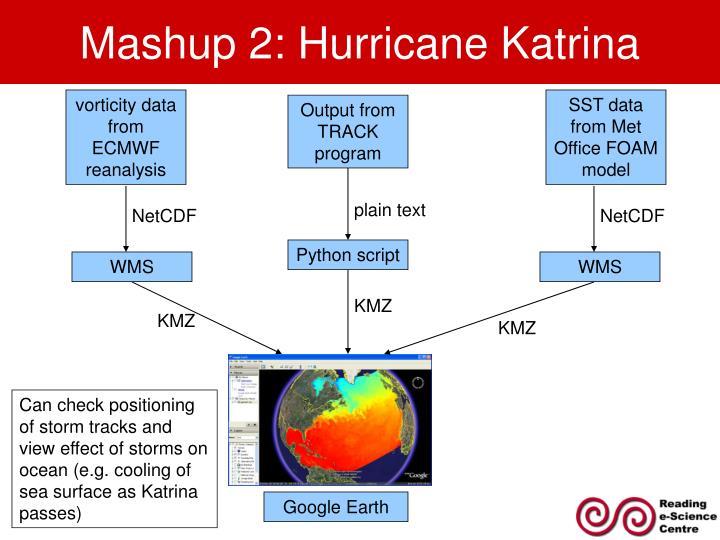 Mashup 2: Hurricane Katrina
