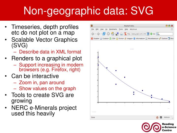 Non-geographic data: SVG