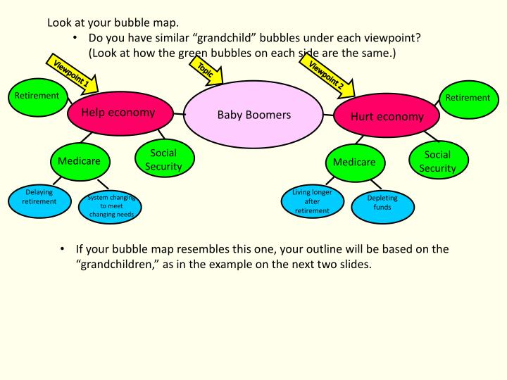 Look at your bubble map.
