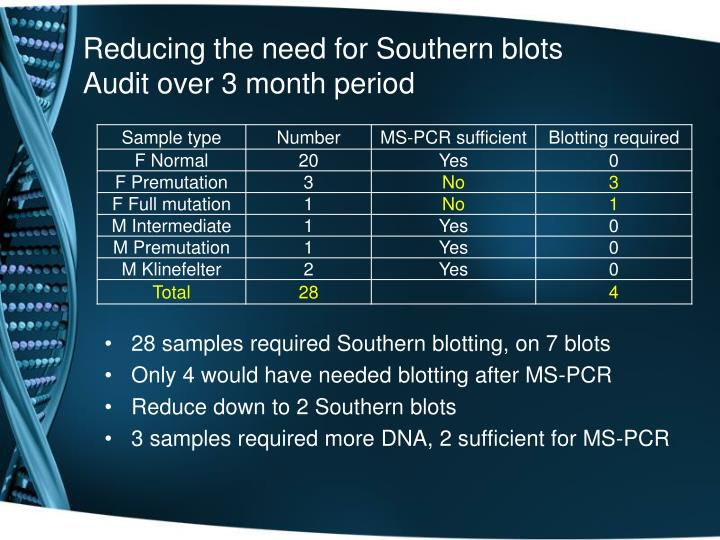 Reducing the need for Southern blots