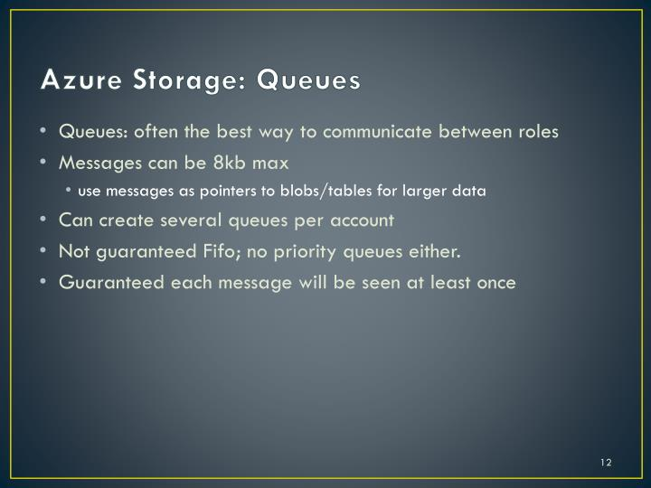 Azure Storage: Queues