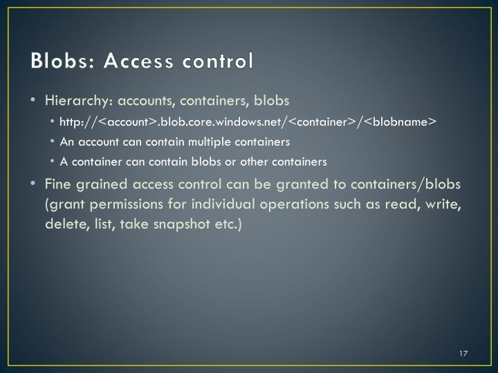 Blobs: Access control
