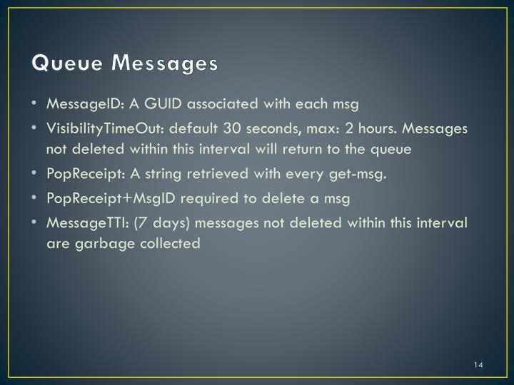 Queue Messages