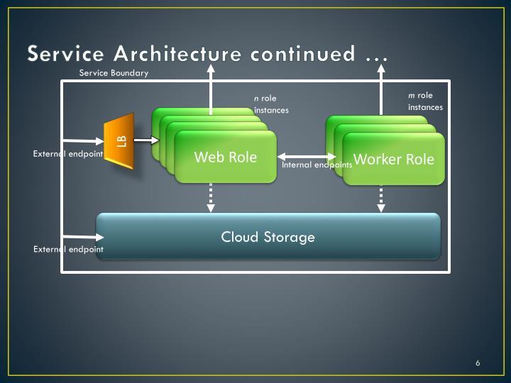 Service Architecture continued …