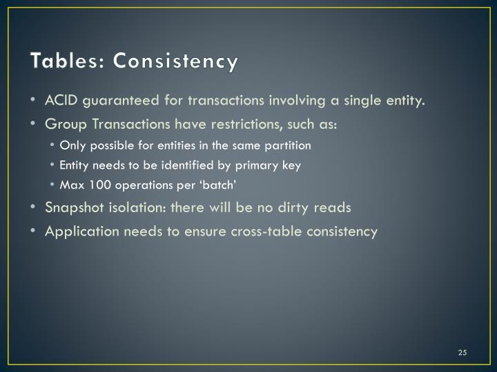 Tables: Consistency