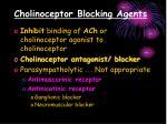 cholinoceptor blocking agents1
