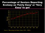 percentage of seniors reporting ecstasy as fairly easy or very easy to get
