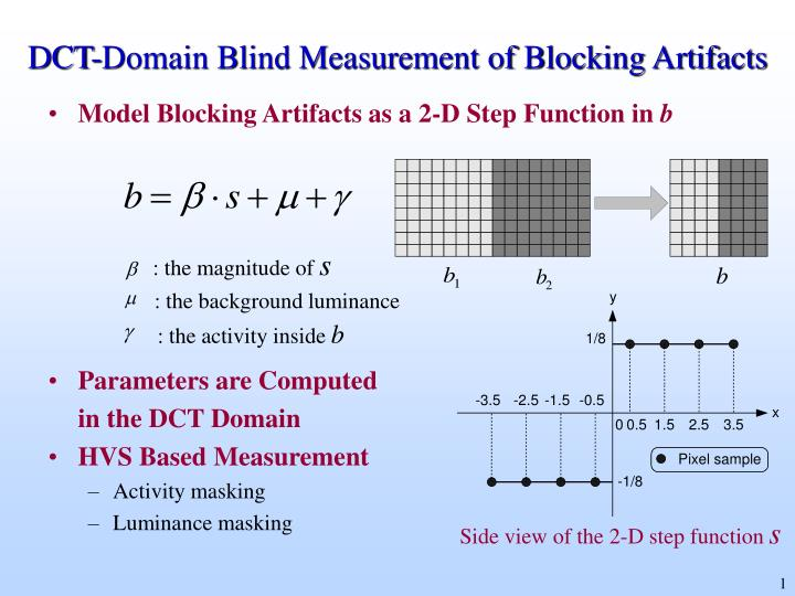 dct domain blind measurement of blocking artifacts
