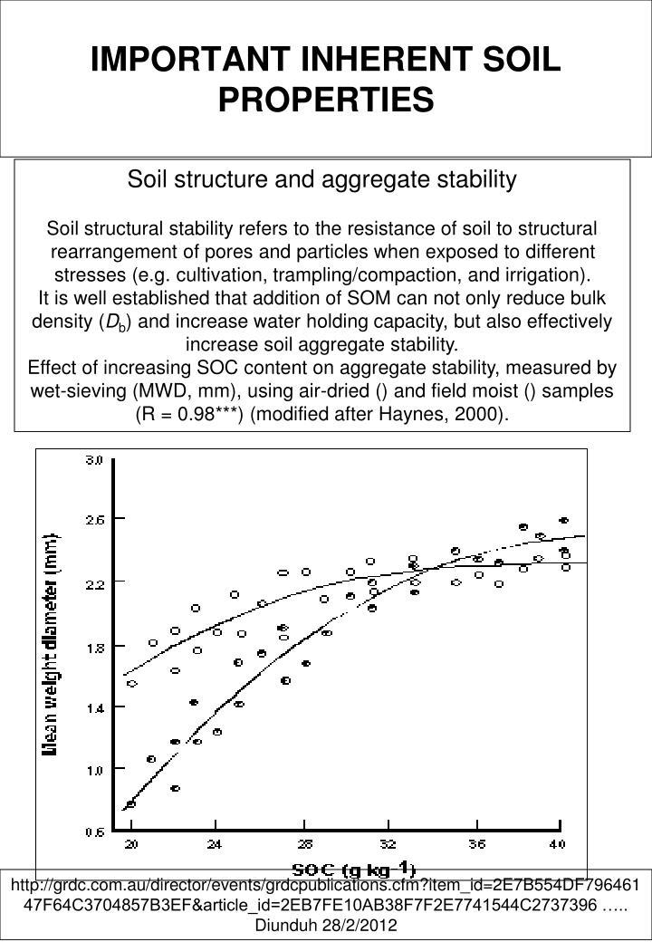 IMPORTANT INHERENT SOIL PROPERTIES