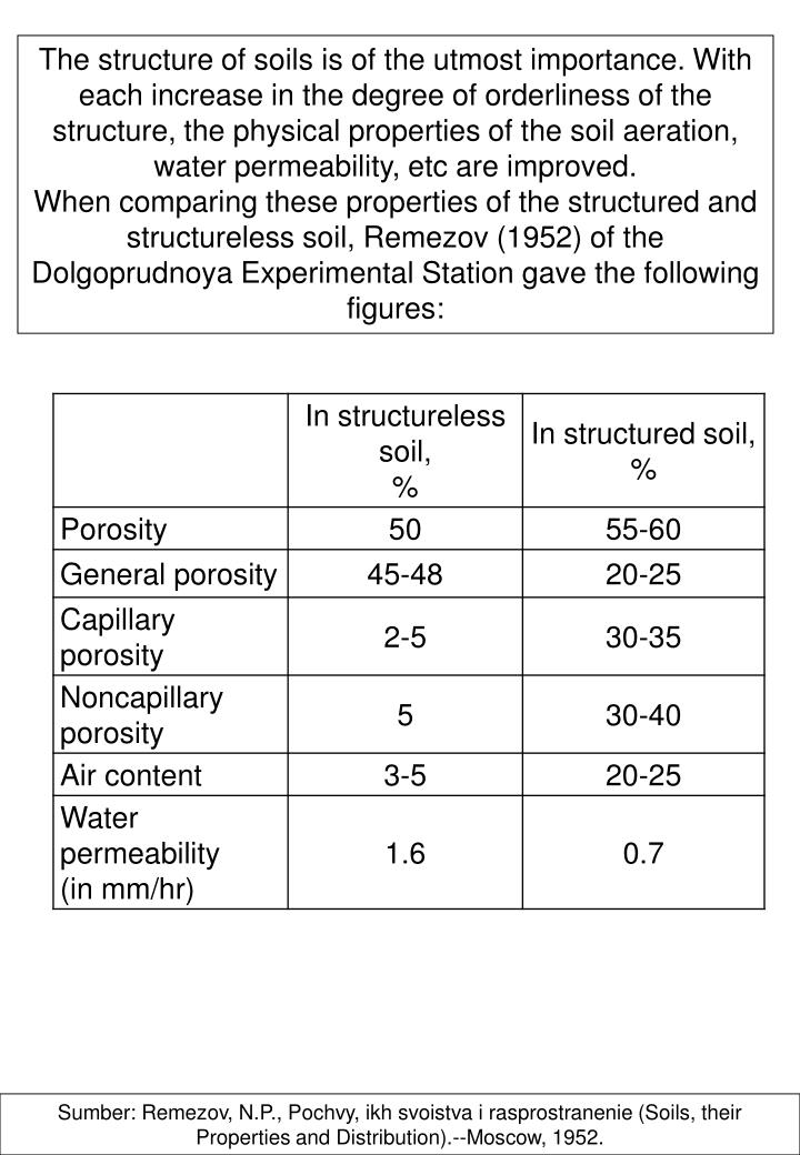 The structure of soils is of the utmost importance. With each increase in the degree of orderliness of the structure, the physical properties of the soil aeration, water permeability, etc are improved.