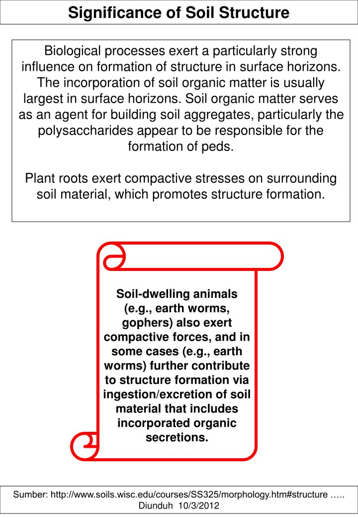 Significance of Soil Structure