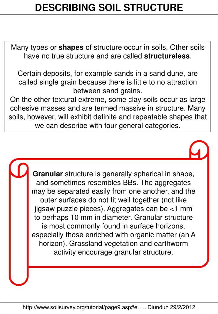 DESCRIBING SOIL STRUCTURE