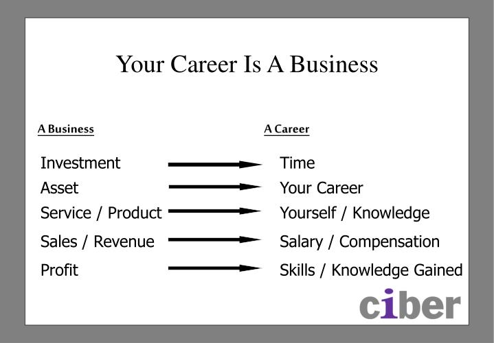 Your Career Is A Business
