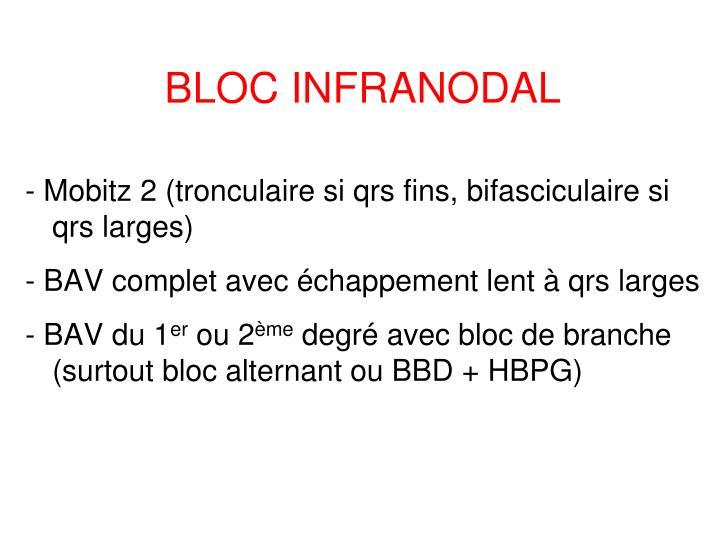 BLOC INFRANODAL