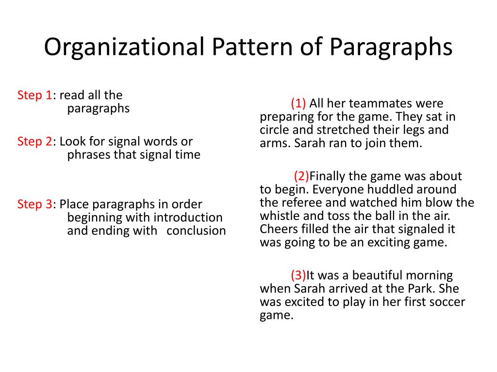 PPT - Learning Objective : Know the organizational pattern of an