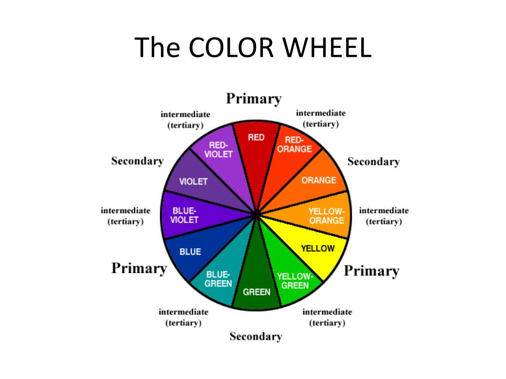 Ppt The Color Wheel Powerpoint Presentation Free Download Id 2762740