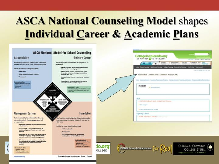 ASCA National Counseling Model