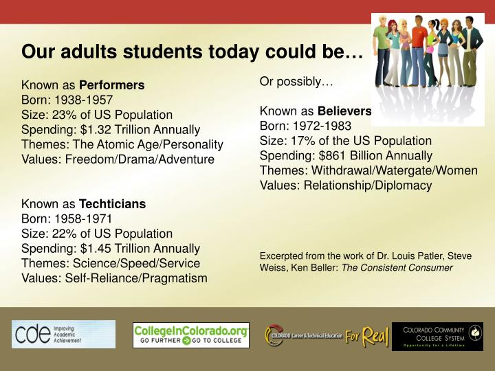 Our adults students today could be…