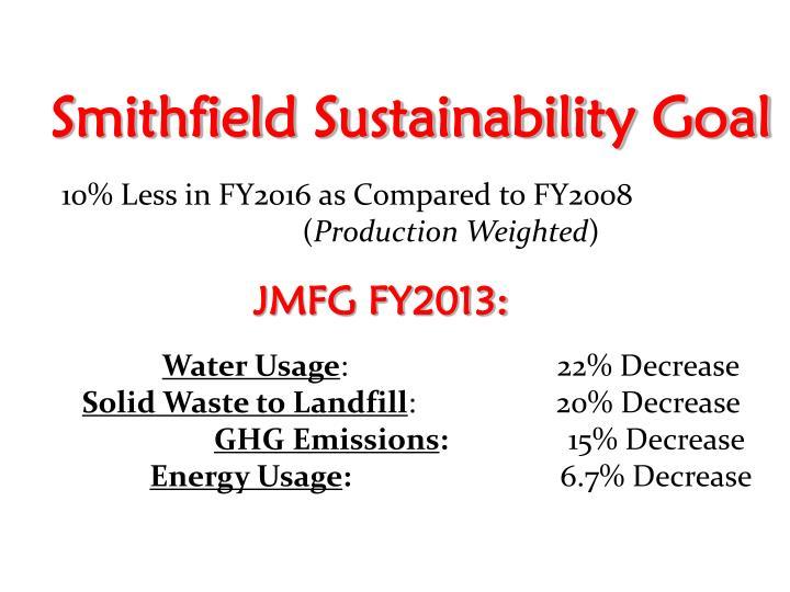 Smithfield Sustainability Goal