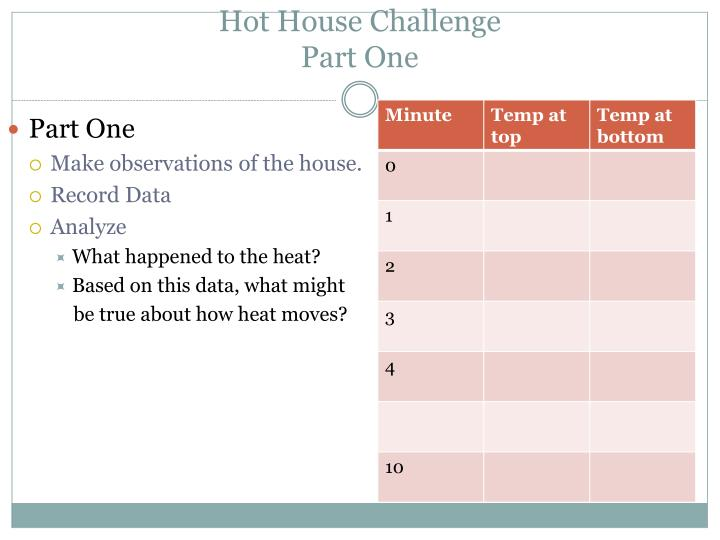 Hot House Challenge