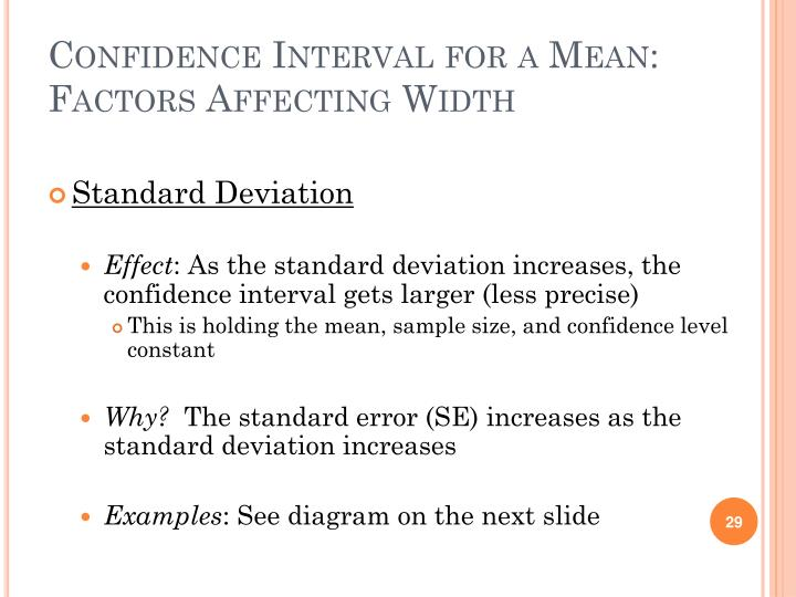 Confidence Interval for a Mean: Factors Affecting Width