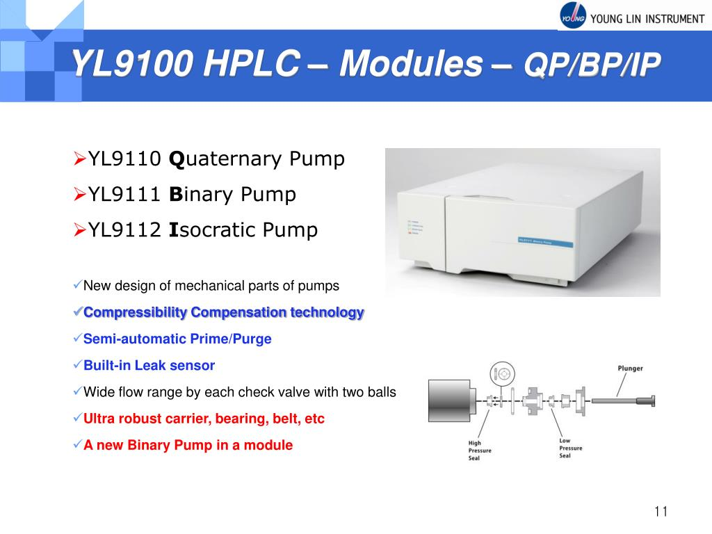 PPT - The New YL9100 HPLC PowerPoint Presentation - ID:2763703