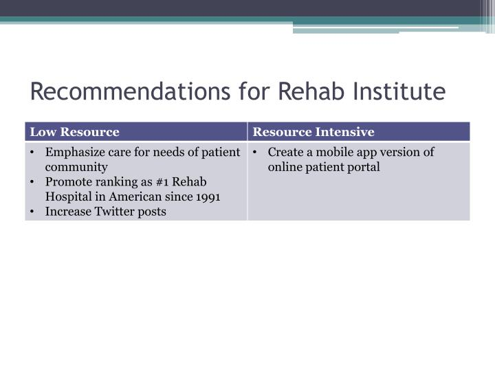 Recommendations for Rehab Institute