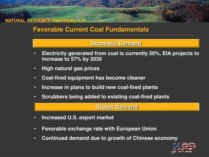 Favorable Current Coal Fundamentals