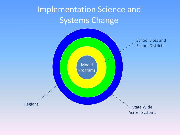 Implementation Science and