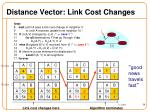 distance vector link cost changes
