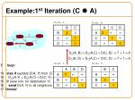 example 1 st iteration c a