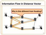 information flow in distance vector2