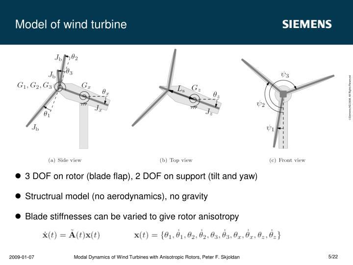 Model of wind turbine