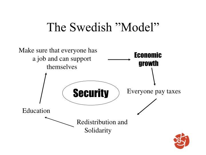 ideologies of welfare