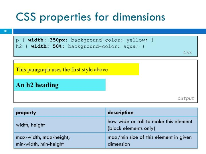 CSS properties for dimensions