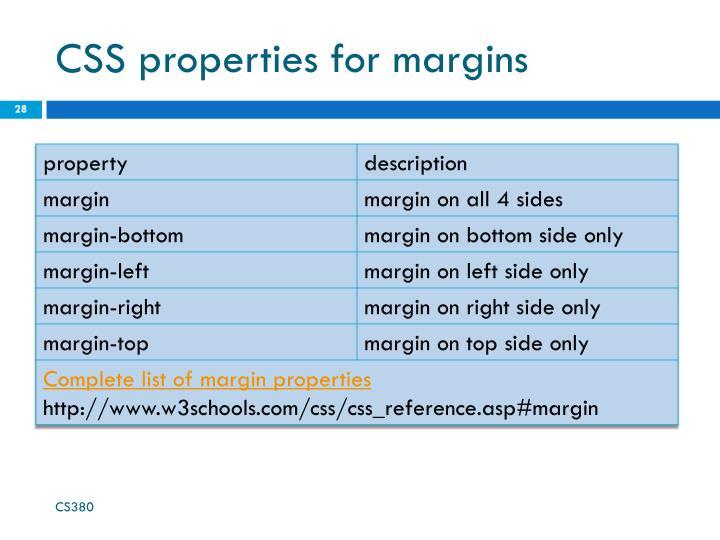 CSS properties for margins