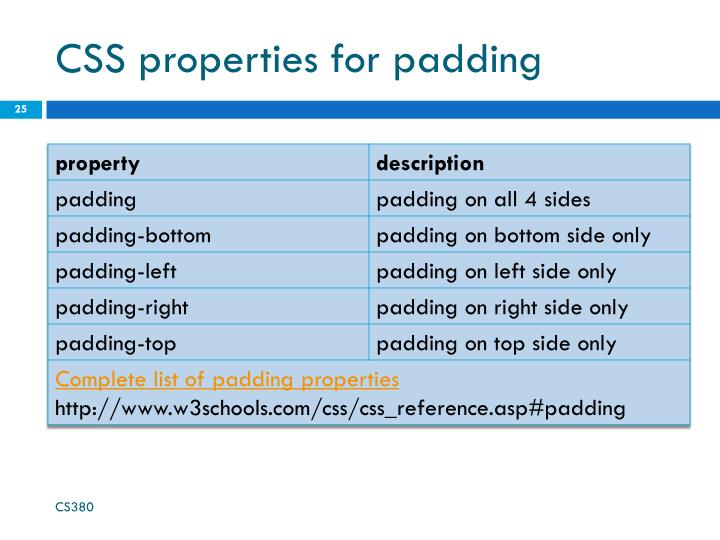 CSS properties for padding