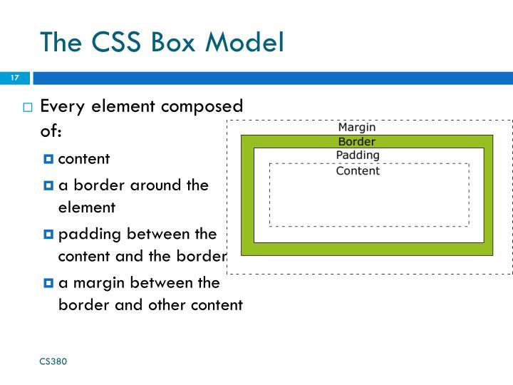 The CSS Box Model