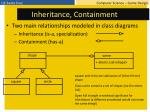 inheritance containment
