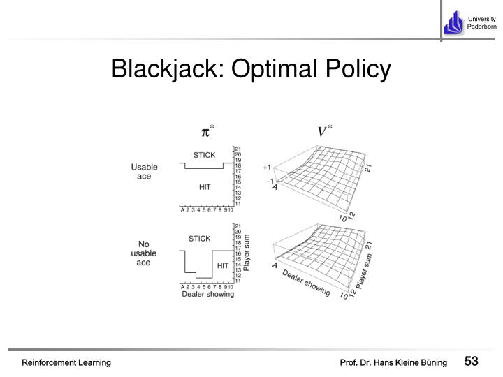 Blackjack: Optimal Policy