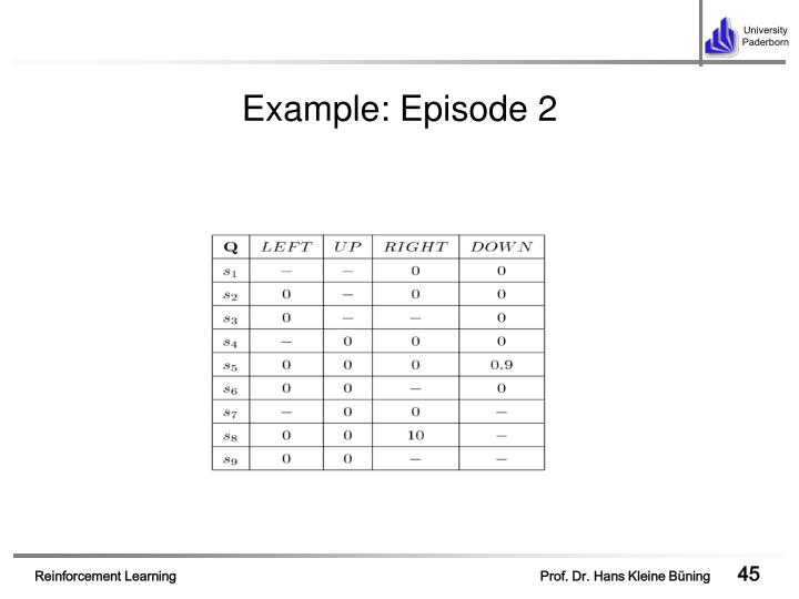 Example: Episode 2