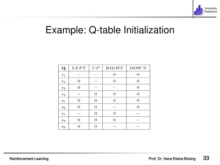 Example: Q-table Initialization