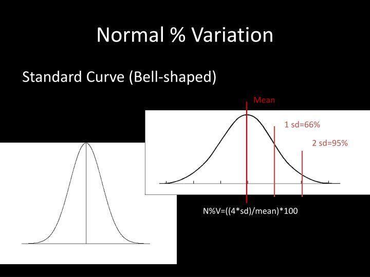 Normal % Variation