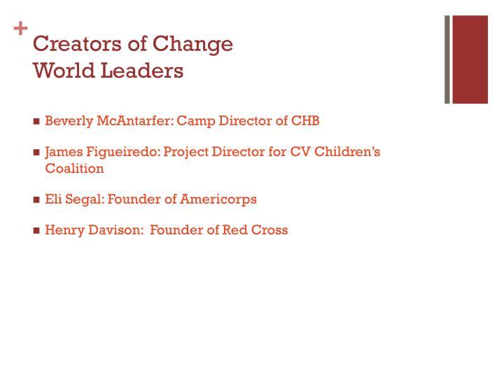 Creators of change world leaders