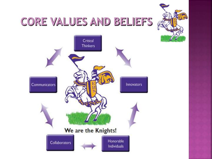 COre Values and Beliefs