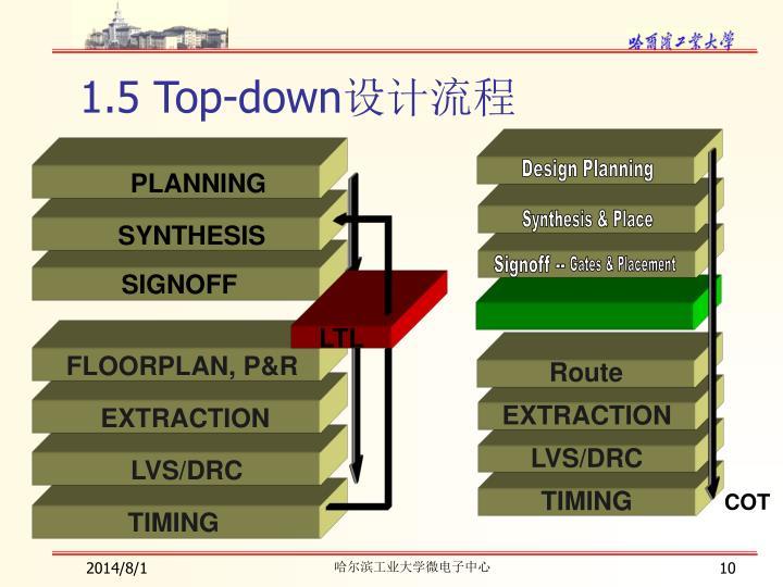 Design Planning