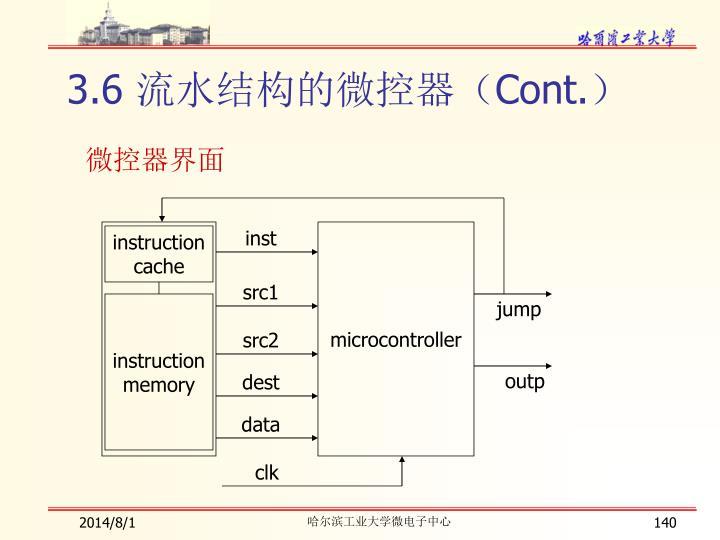 instruction cache
