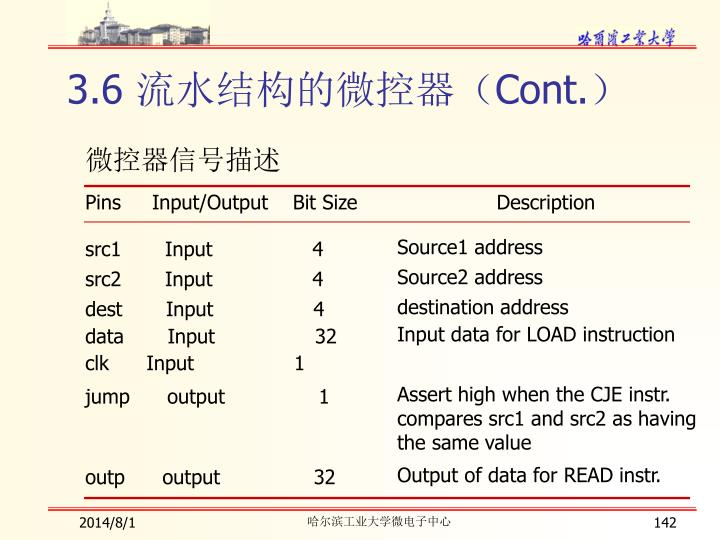 Output of data for READ instr.